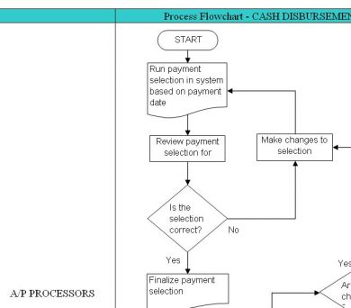 Process Flow Charts » Instant Controller